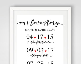 First Anniversary Gift For Husband, Our Love Story 8 x 10 Print, Personalized Anniversary Gift for Wife, Gift for Couple, Gift for Her