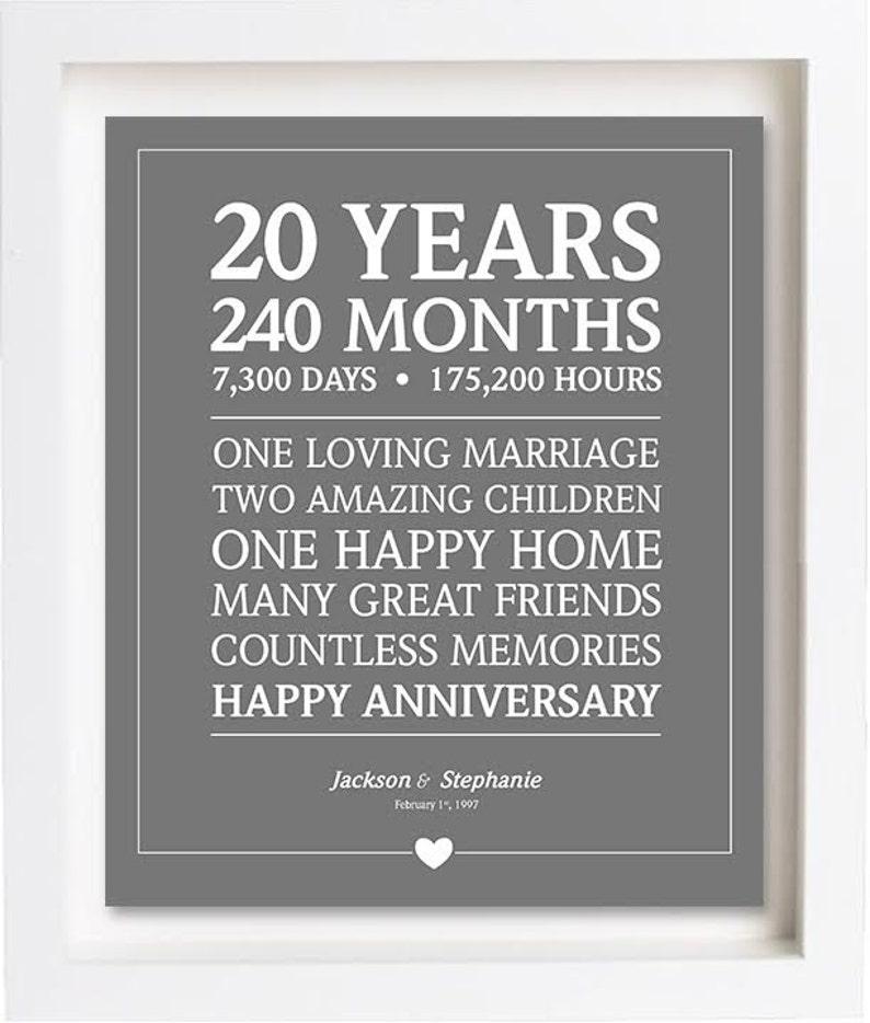 20ste Verjaardag Cadeau Gepersonaliseerde Verjaardag Etsy