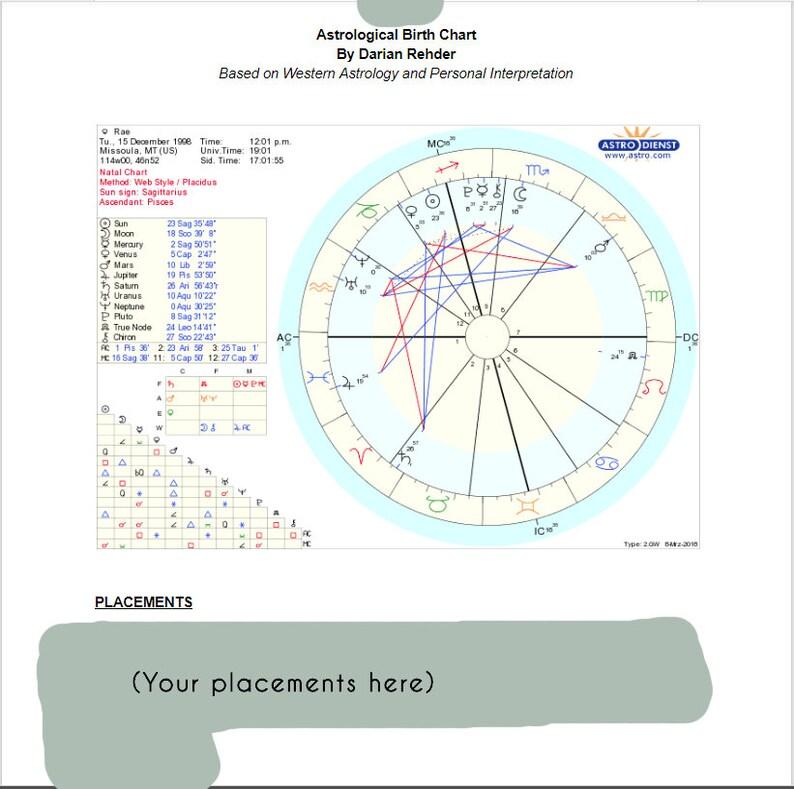 Sagittarius Rising And Sagittarius Sun Compatibility