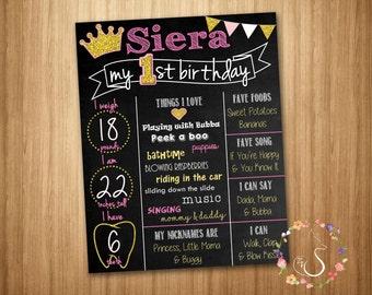 Toddler Princess Birthday Chalkboard Poster - Girl Birthday Board - Princess Birthday Sign - Princess Birthday Board *DIGITAL FILE ONLY*