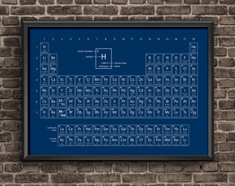 periodic table of elements science poster chemistry poster periodic table print periodic table art table of elements periodic elements