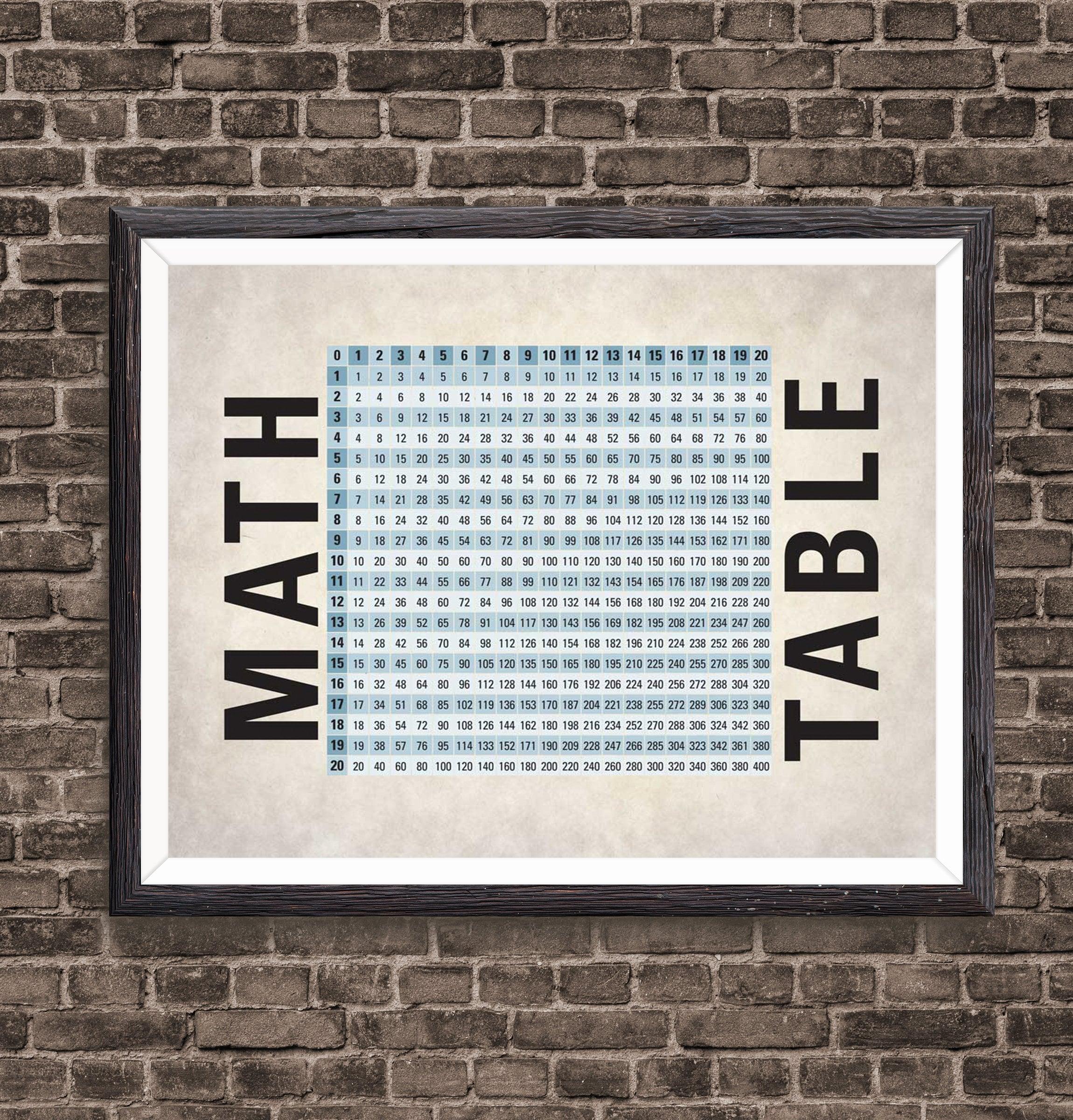 Mal Tisch Wand Kunst Poster | Etsy