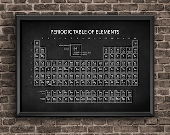 Periodic Table with the Updated Elements, Periodic Table Print, Science Poster, Chemistry Poster