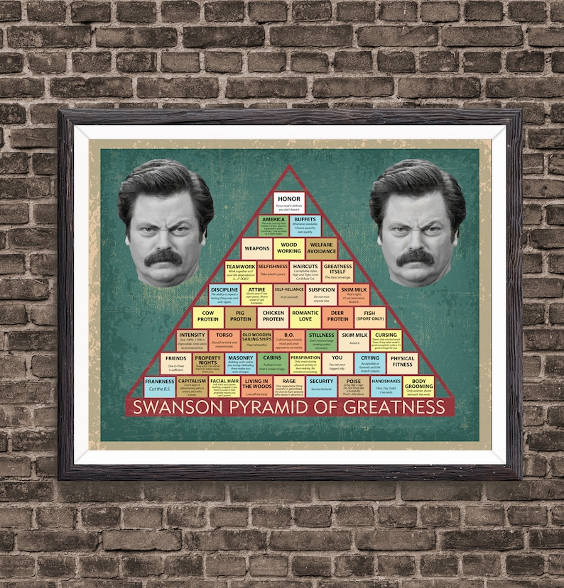 photograph relating to Ron Swanson Pyramid of Greatness Printable Version known as Ron Swanson Pyramid of Greatness Poster Artwork Print, Parks and Video game