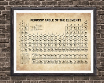 Periodic Table of Elements, Science Poster, Chemistry Poster, Periodic Table Print, periodic table art, table of elements, periodic elements
