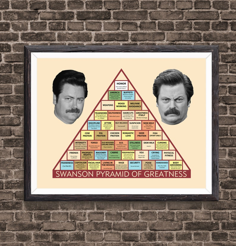 photo regarding Ron Swanson Pyramid of Greatness Printable Version named Ron Swanson Poster, Ron Swanson Pyramid of Greatness poster, Wall Artwork, Poster Print