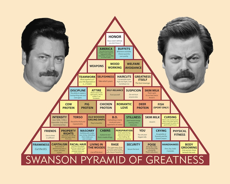 image relating to Ron Swanson Pyramid of Greatness Printable Version called Ron Swanson Poster, Ron Swanson Pyramid of Greatness poster, Wall Artwork, Poster Print