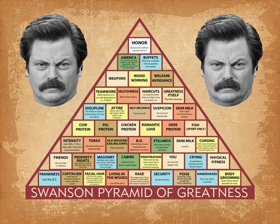 graphic regarding Ron Swanson Pyramid of Greatness Printable Version referred to as Ron Swanson Pyramid Of Greatness Poster, greatness poster, business office presents, swanson, ron swanson poster, ron swanson pyramid, swanson pyramid