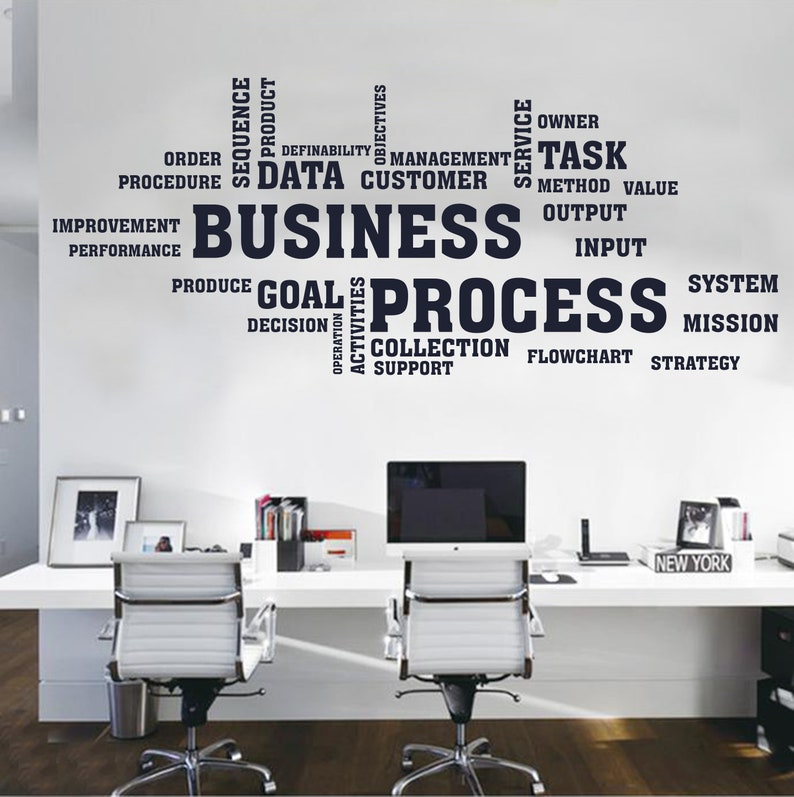 Office Bussines Process, Office Walls, Office Decals, Office Wall Decals,  Office Art, Office Decor, Office Decals, Business, Supplies 2405RE