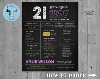 21st Birthday Gift For Her Him 21 Years Ago Born In 1997 Chalkboard Poster Present