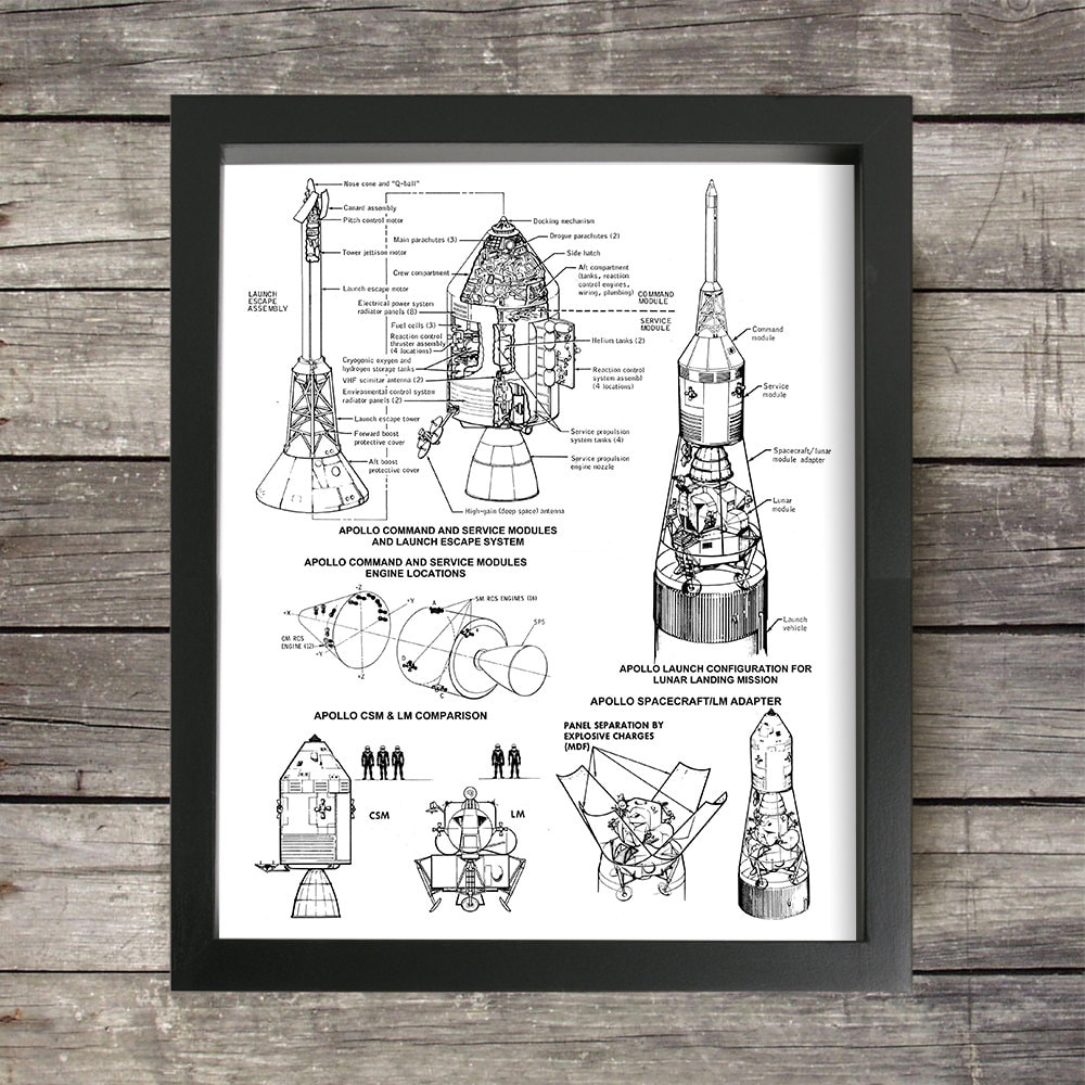 Apollo Lunar Lander Module And Saturn V Schematic Vintage Etsy Engine Diagram Zoom
