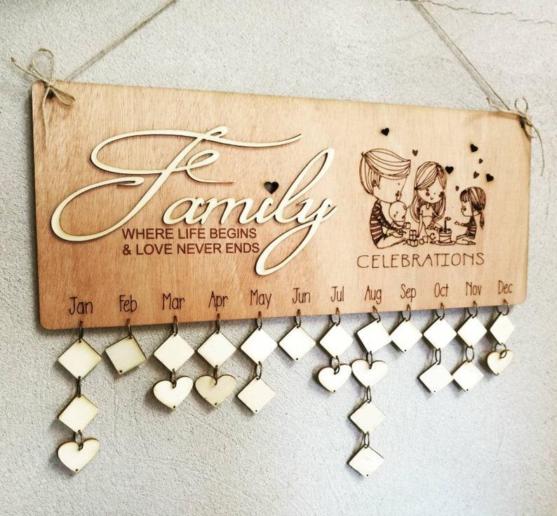 Family Birthday Reminder Board Celebrations