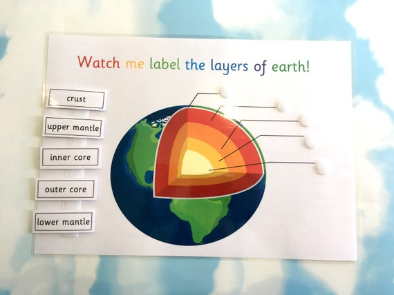 Layers of Earth learning sheet, Matching game, Geography, Teaching  resource, KS2, home learning, science and nature, planets