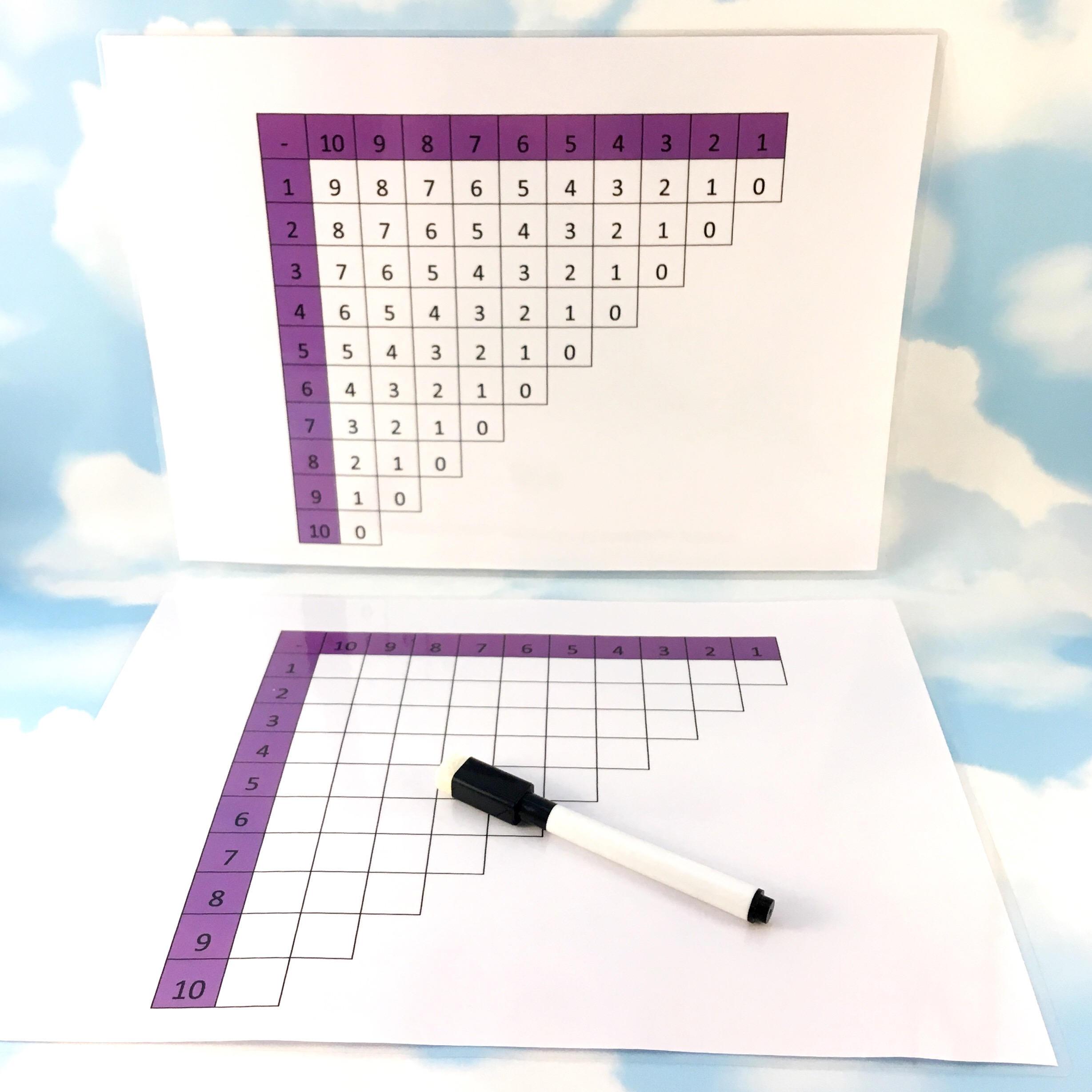 Großzügig Schlüsselstufe 2 Mathematik Arbeitsblätter Drucken Ideen ...