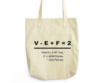 Poincare and a Beautiful Equation bag