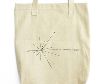 Sun's Position minimal art  tote bag