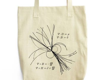 Maxwell Equations and Rays of Light bag