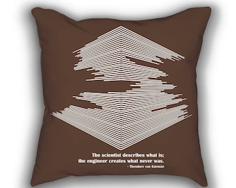 von Kármán and Minimal art pillows