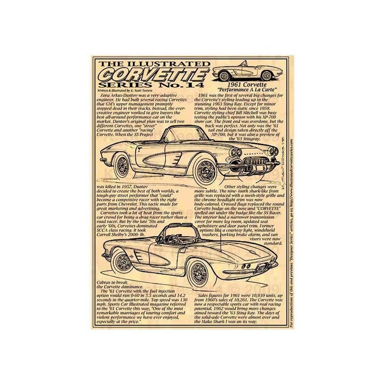 1961 C1 Corvette Art Print,Man Cave Decor,Scott Teeters,Nostalgic  Corvette,1961 Corvette Print,Americas Sports Car,1961 Production Corvette