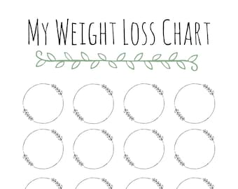 weight loss inserts etsy