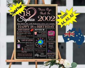 2003 18th Birthday Gifts for Women 18th Birthday Poster Purple Flowers 18th Birthday Chalkboard