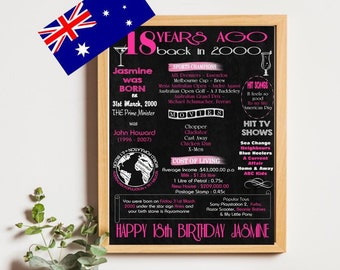 18th Birthday Gift 2001 Poster Sign Born In Flashback 18 Years Ago Digital Printable File AUSTRALIAN EDITION