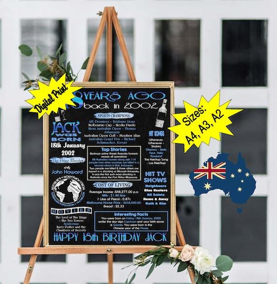 2003 Facts Australian Version 2003 Birthday Decor DIGITAL 18 Birthday Custom Birthday Poster Sign Personalized 18th Birthday Poster