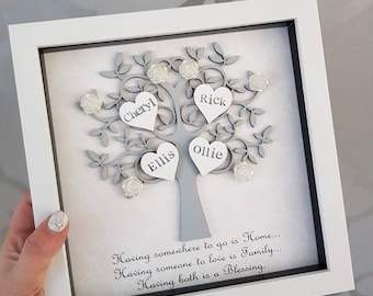Personalised xmas gifts for mum