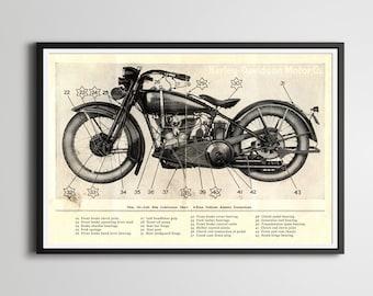 Motorcycle diagram | EtsyEtsy