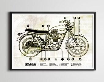 il_340x270.1453537588_gmtl?version=0 motorcycle blueprint etsy