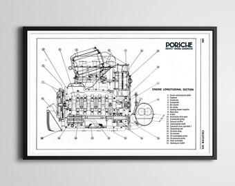 Engine blueprint etsy porsche 911 engine diagram poster 24 x 36 or smaller malvernweather Choice Image