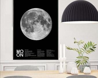 Full Moon Print/HUGE Moon Poster/astronaut Print/La Luna Print/luna moon Wall Art/Moon Photography/Full Moon illustration/modern print/star