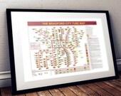 The Bradford City Tube Map