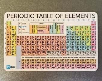 Periodic Table Plastic Wallet Card
