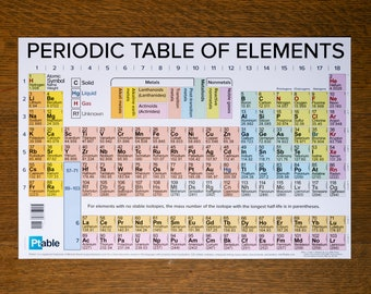 "2 × Waterproof Periodic Table (18x12"")"