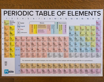 """2021 Periodic Table Poster (36x24"""")"""
