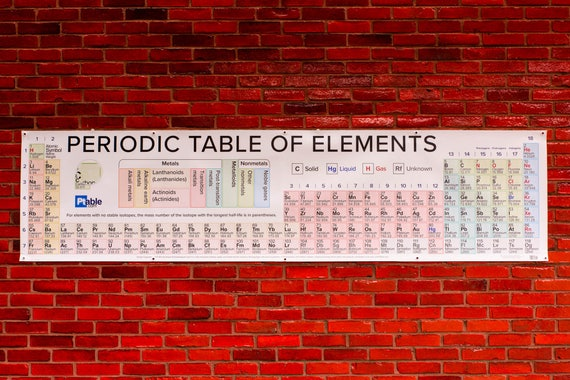 48x12 Ptable.com 2019 Wide Vinyl Periodic Table Poster
