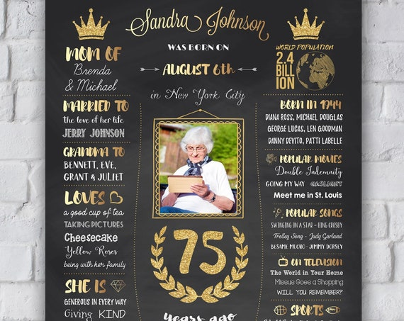 75th Birthday Gift Poster 75 Years Ago Back In 1944 Chalkboard Sign WOMEN MEN Old Photo Crown
