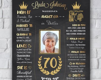 70th Birthday Gift Poster Personalized Chalkboard Sign 70 Years Ago In 1949 Party Decorations