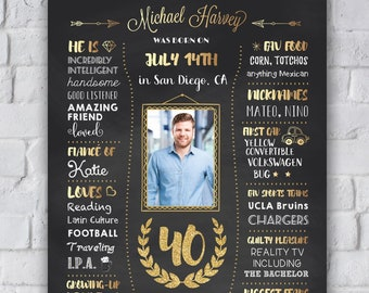 Personalized 40th Birthday Chalkboard Sign PHOTO Custom 1979 Poster Decoration Gift For MEN Or WOMEN