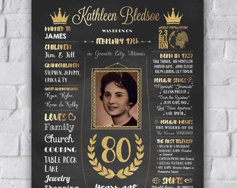 80th Birthday Gift Poster Back In 1939 Decor Ideas Decorations 80