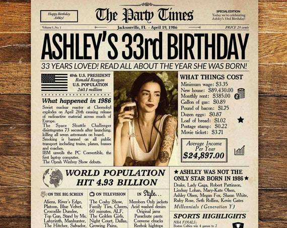 33rd Birthday Newspaper Poster Sign, Back in 1986, 33rd Birthday gift for him or her, What happened in 1986, 33rd birthday party PRINTABLE