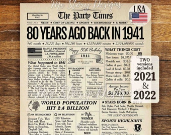 1941 poster, 80th birthday newspaper sign, 1941 birthday poster INSTANT DOWNLOAD, 80 years ago back in 1941, 80th birthday decorations