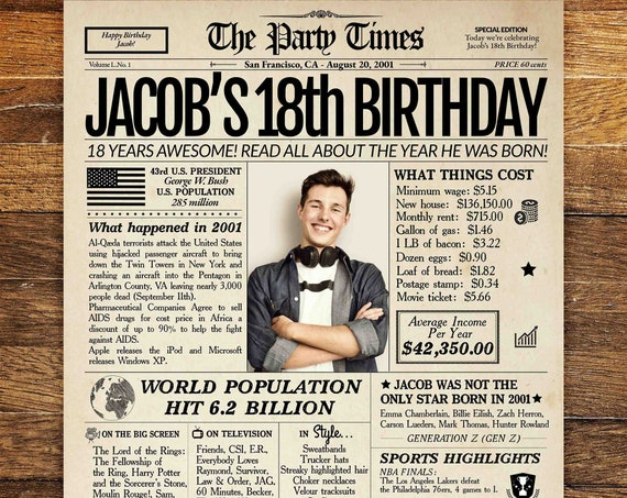 18th Birthday Newspaper Poster Sign PRINTABLE, 18 Years Ago Back in 2001, 18th Birthday Gift for boys and girls, 18th Birthday Decorations