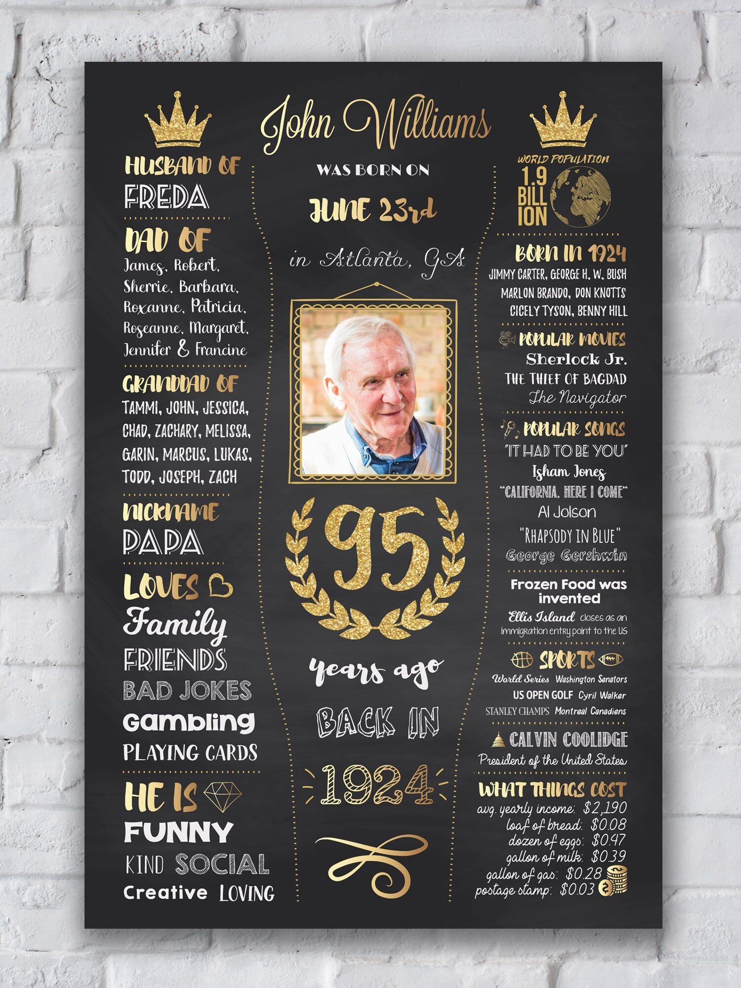95th Birthday Gift 1924 Poster 95 Years Old Back In Party Decor Sign