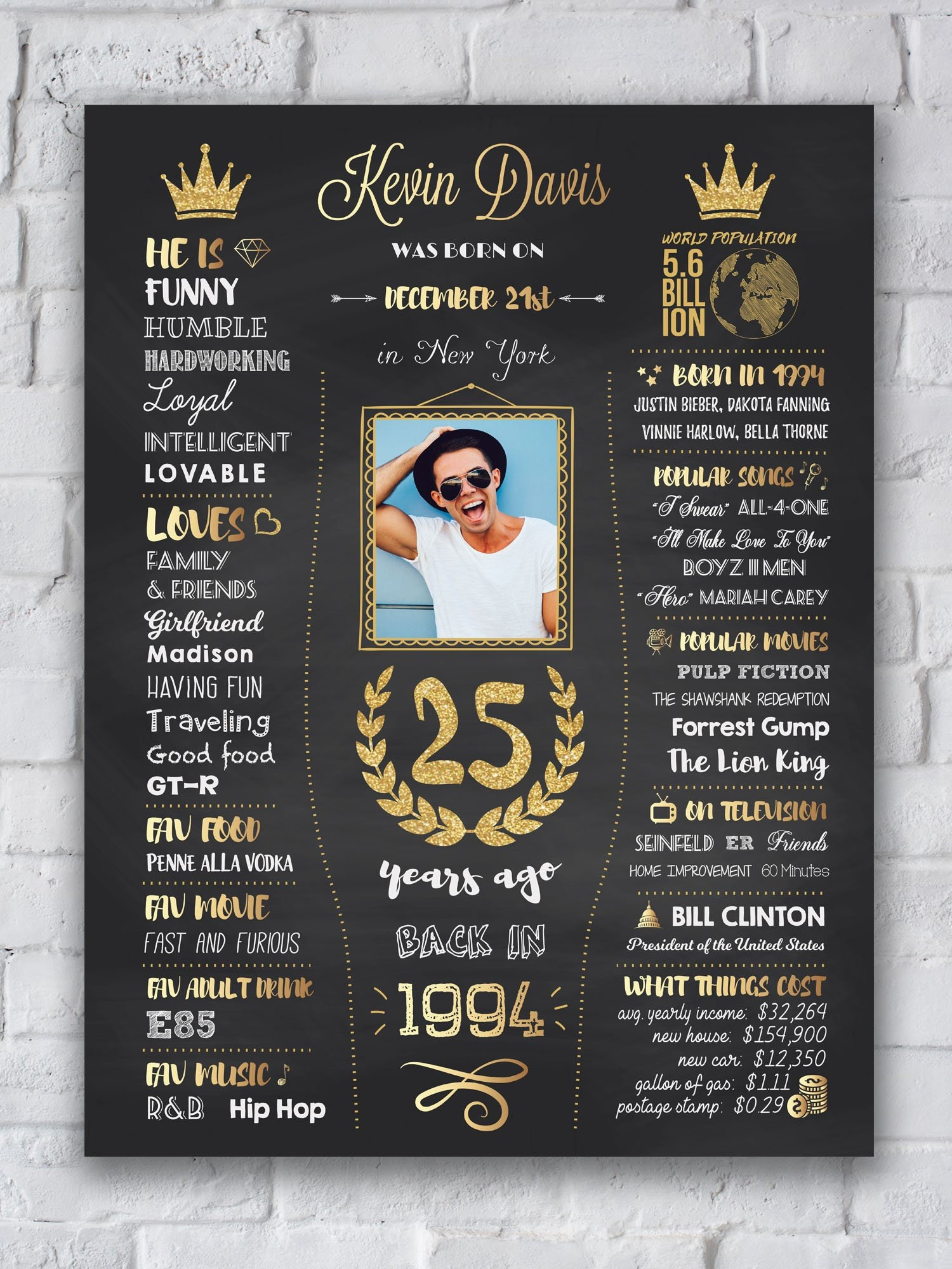 25th Birthday Gift Poster For HIM HER 1994 Sign Back In Man Woman Decorations