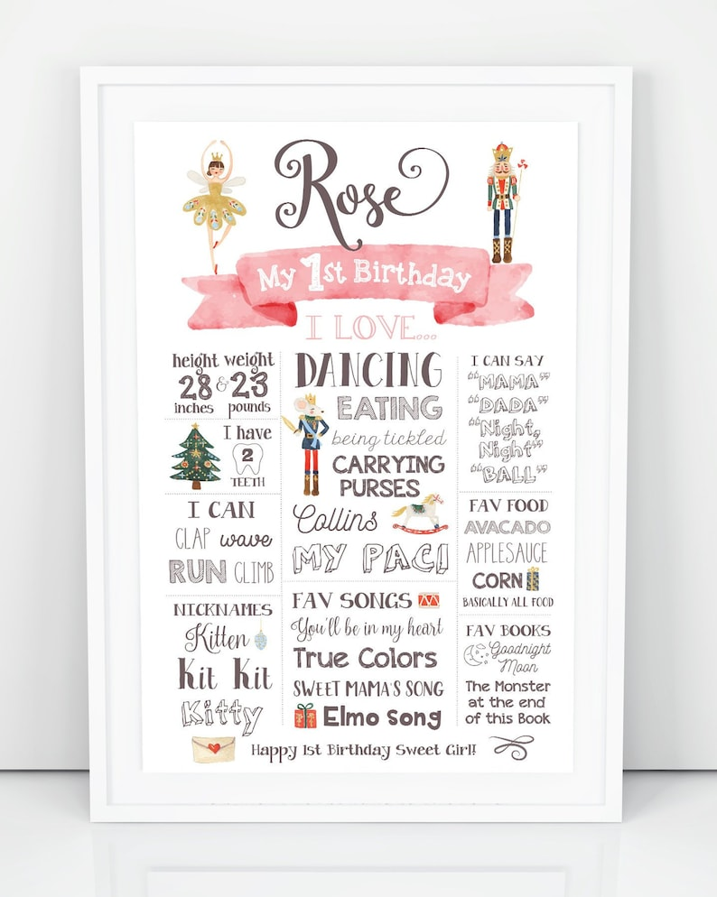 Winter ONEderland 1st Birthday Poster girl, Nutcracker Ballerina First  Birthday Stats Chalkboard Poster, Watercolor First Birthday Sign