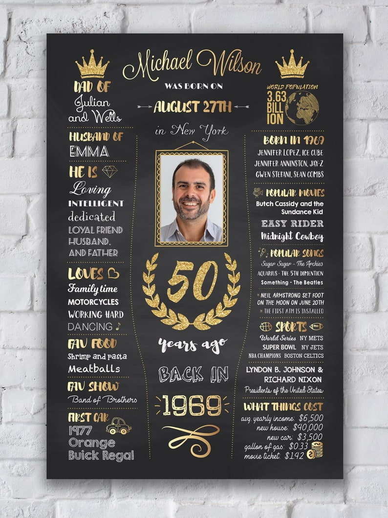 50th Birthday Sign 1969 Poster Ideas