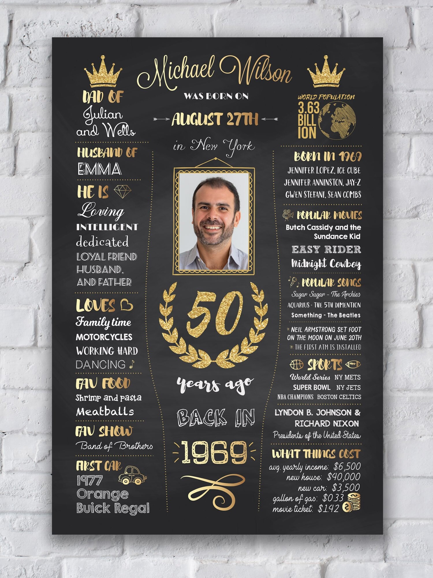 50th Birthday Sign 1969 Poster Ideas Party Card 50 Years Old Ago Turning