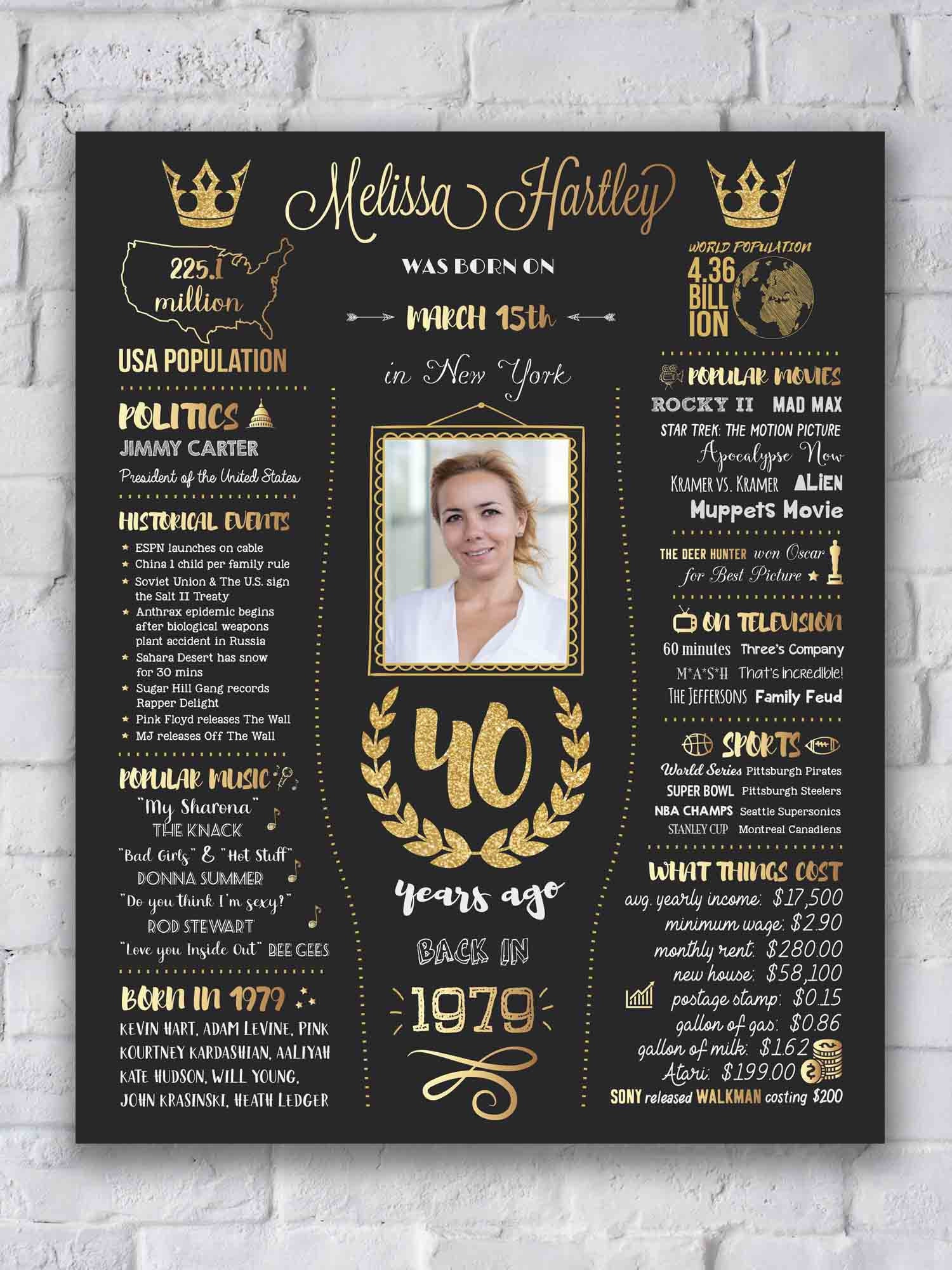 1979 Birthday Poster For A Woman Or Man 40th Gift Back In What Happened Chalkboard Sign Party DIGITAL
